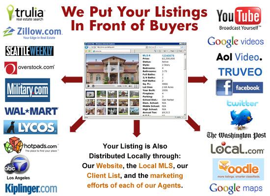 real estate MLS websites